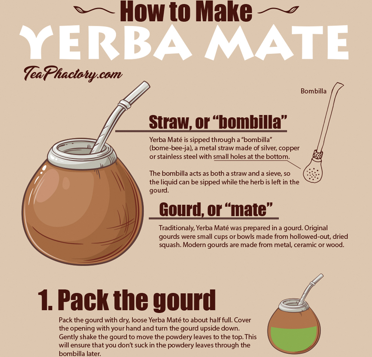 How to Make Yerbe Mate Digital Infographic and Print Poster