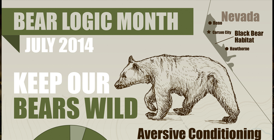 Public Outreach Campaign: NDOW Bear Management